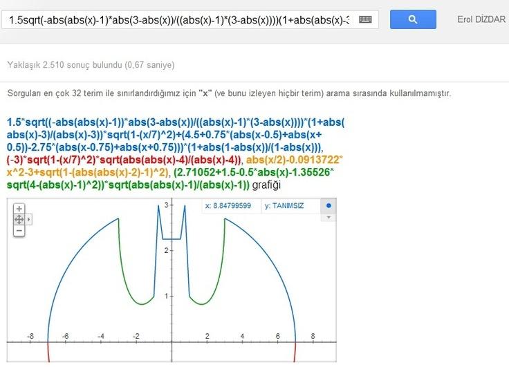 Google'ın arama motoruna yazılan bir eşitlik, ortaya bir Batman logosu çıkarabiliyor