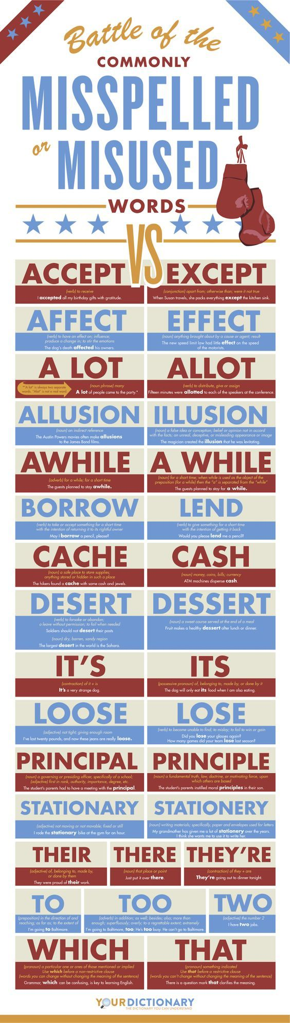 Commonly misspelled English words - #infographic  --  Created by Your Dictionary, a super user-friendly online dictionary and thesaurus, the chart lists words that are most commonly misused and misspelled.  -  Each card includes the definition of the word and an example of using it in a sentence. - Via Design Taxi.