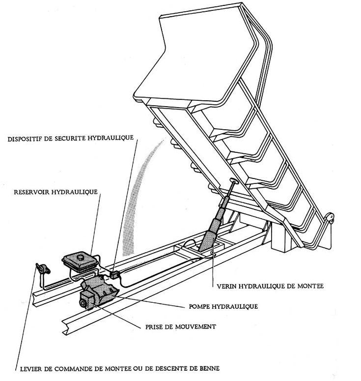 Schema systeme hydraulique