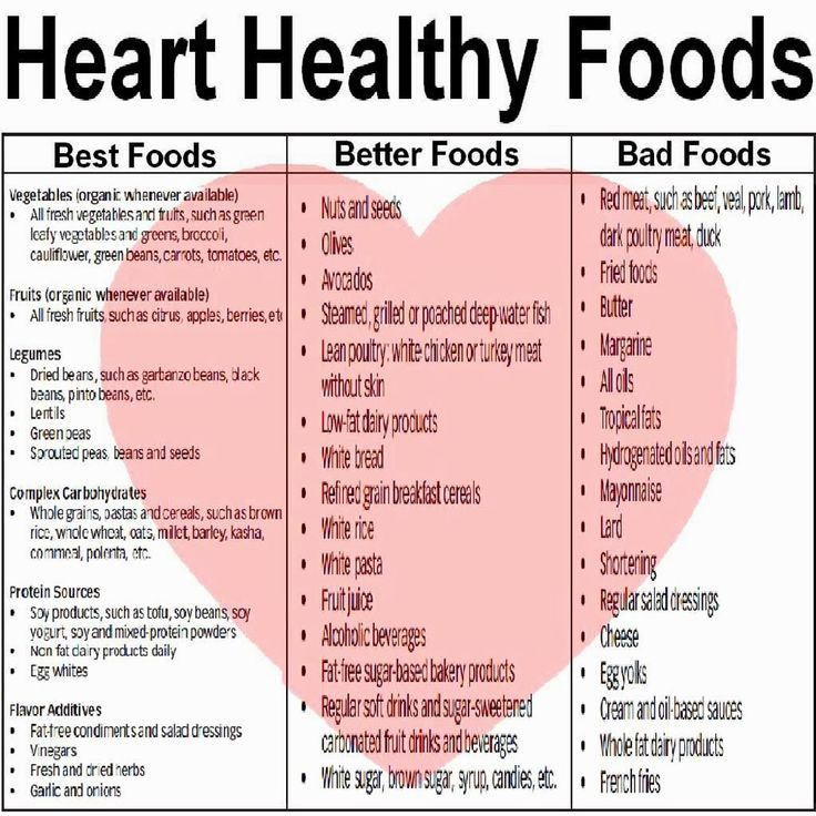 Heart healthy foods                                                                                                                                                                                 More