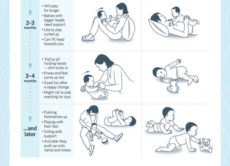 Pourquoi chaque nouveau parent a besoin de voir cette feuille de triche pour le ventre  – Amiyah
