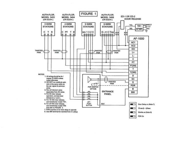 Lutron Maestro 4 Way Wiring Diagram (med bilder)