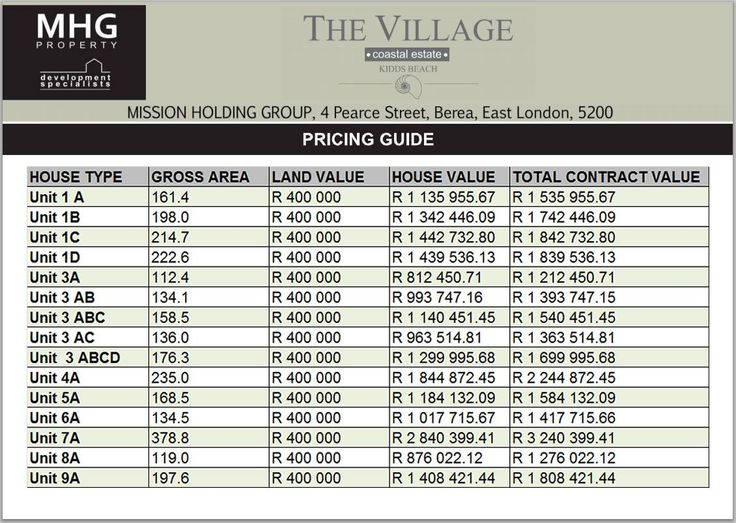 Umlele Village Kidds Beach .. East London ...With a secure estate only 40 km from Bhisho, 20 minutes drive from East London, and all the amenities you may need....  ...why wouldn't you want to stay at The Village...   Quality Homes at Affordable Plot & Plan Packages.. Contact me today:  Jaqui Nunn JaquiNunnkiddsbeach@gmail.com