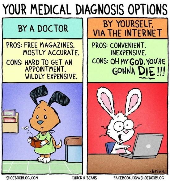 Cuidado de la salud profesional