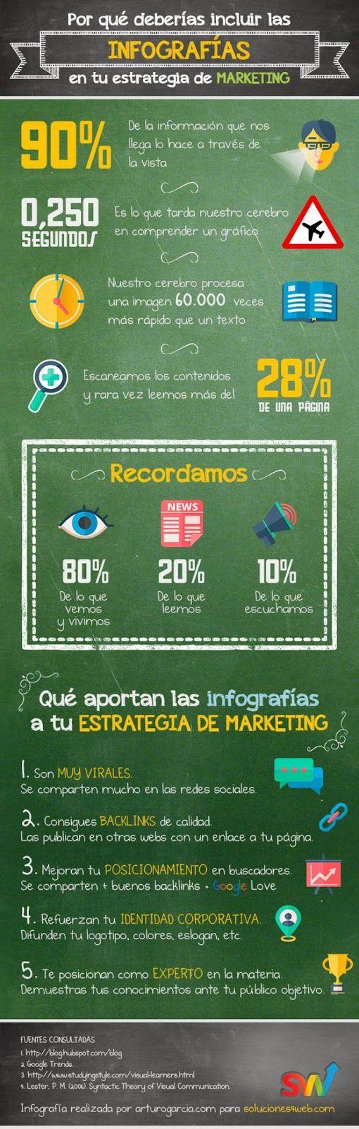 Miguel García González: Usa #infografías,saldrás ganando...