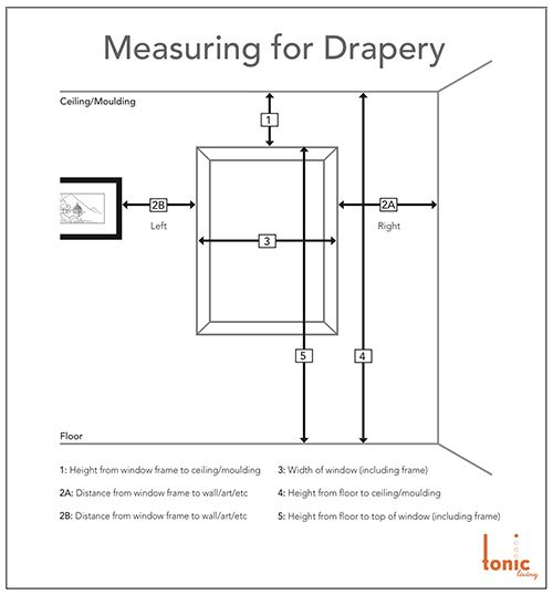 Drapery How to Get it Right