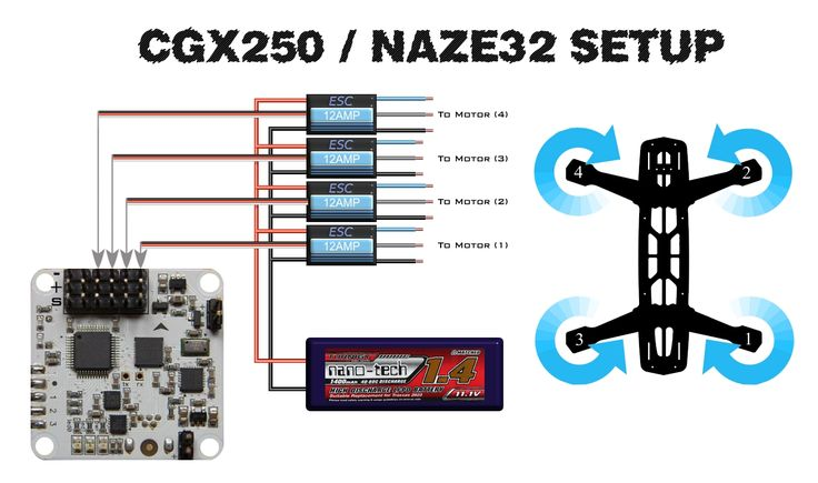 Naze32 Setup Guide for 250 sized quadcopters | Quad stuff in 2019 | Fpv drone, Drone quadcopter