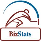 BizStats - one of the many tools a patron can use to help get a sense of spending and sizing for a company.