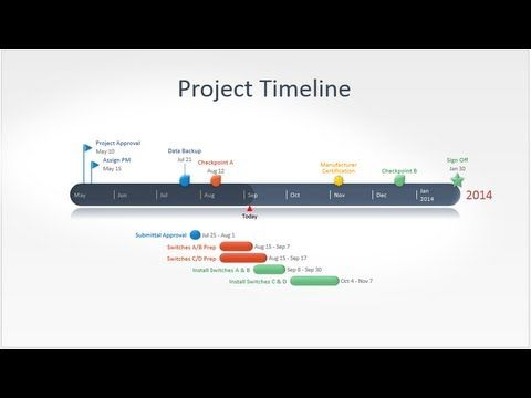 PowerPoint Timeline Maker Tutorial - YouTube