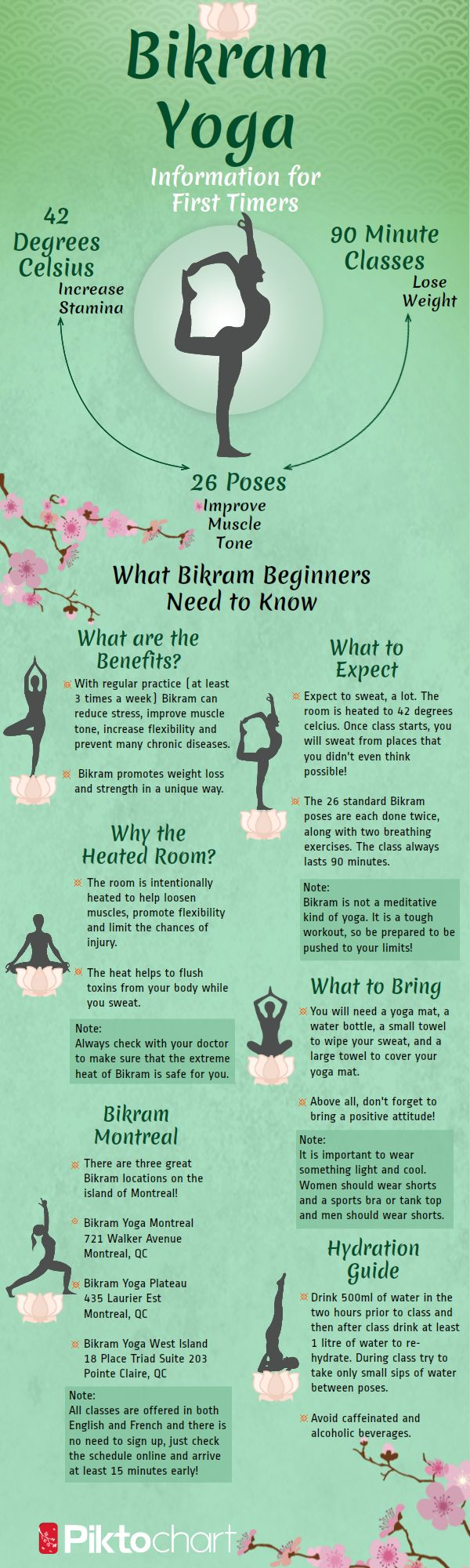 What you need to know about Bikram. I've been practicing Bikram for 7 years, never have found another practice that is so transformative on all levels - body, mind and spirit.