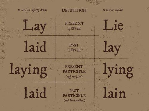 """How to """"lay."""" Grammatically correctly, that is."""