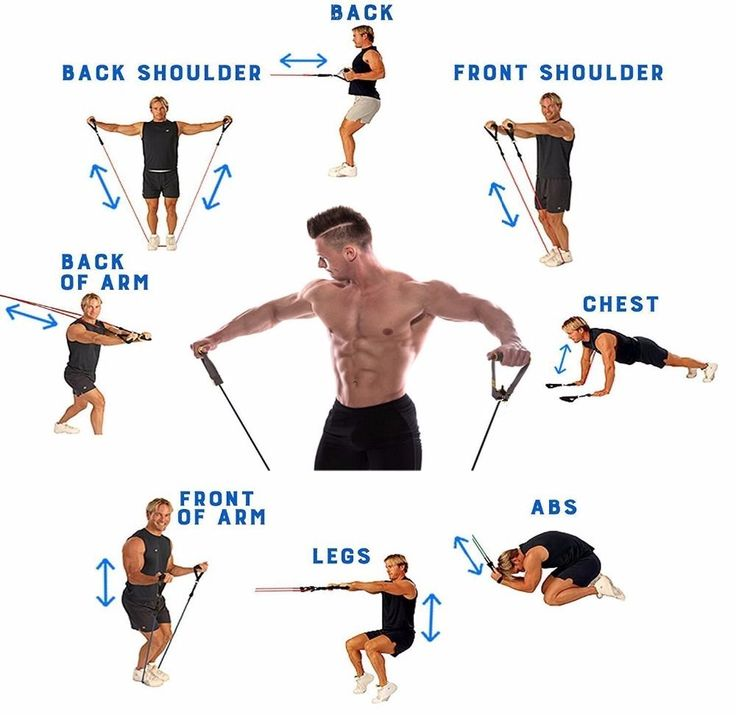 Resistance Bands Images: 70 Best Resistance Band Exercises Images On Pinterest