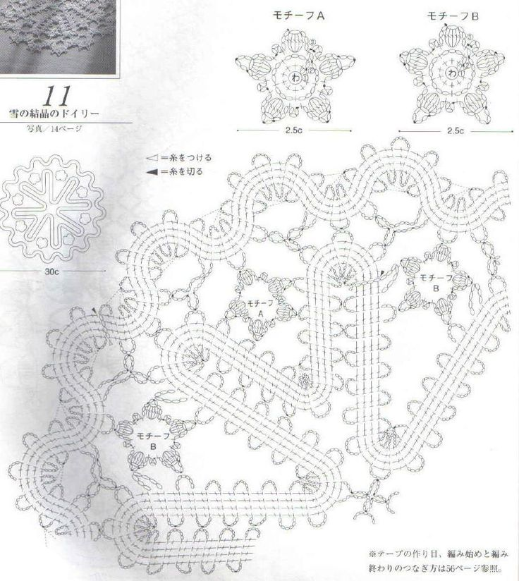 areClippedOnIssuu from Crochet lace 1