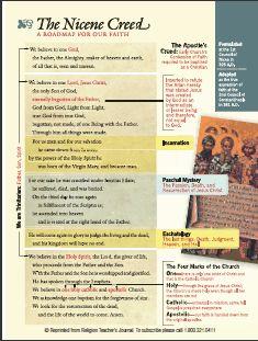 Catholic Faith Education: The Nicene Creed: A roadmap for our faith
