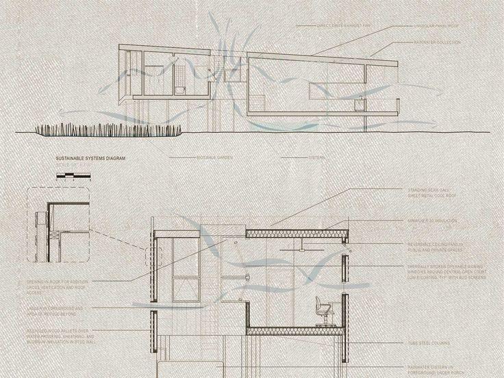 Ejemplos online de planos de viviendas gratis y planos de casas ecológicas de mejores despachos de arquitectura. Cómo hacer un plano 2D y 3D gratis