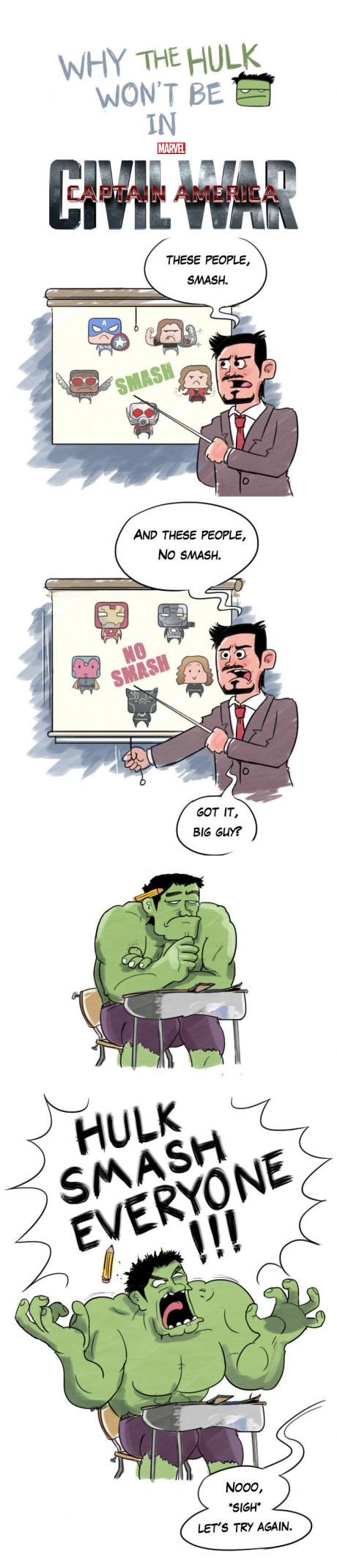Why The Hulk won't be in Civil War ~Art by Markmak~ - Visit to grab an amazing super hero shirt now on sale!