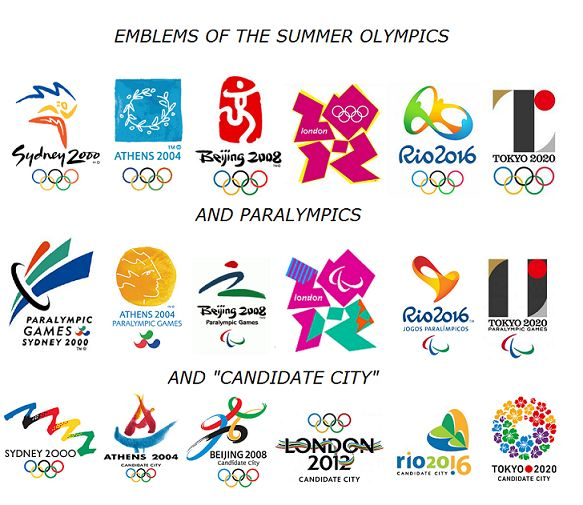 TOKYO - 2020 Summer Olympic Games   Games of the XXXII Olympiad - Página 8 - SkyscraperCity