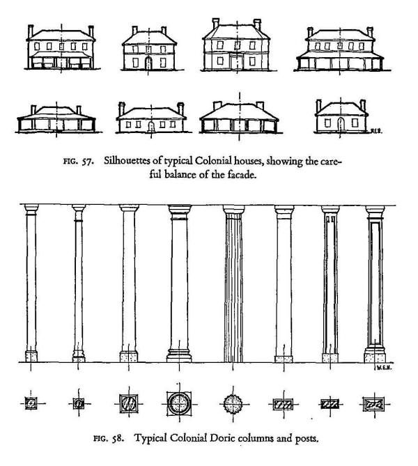 Colonial Facades ~ Sydney Architecture- Early Australian Architectural History ~