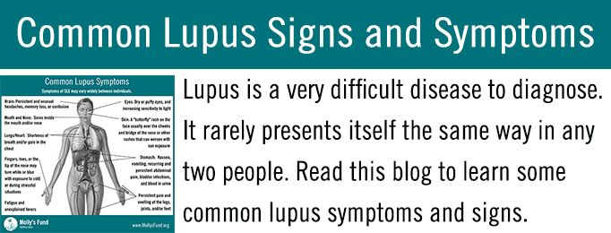 Lupus Symptoms and Signs Molly's Fund Graphic