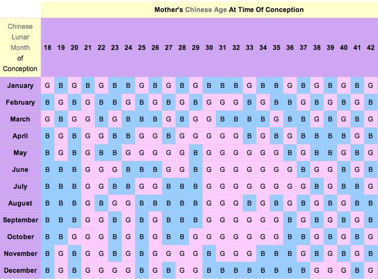 sex date test Bietigheim-Bissingen