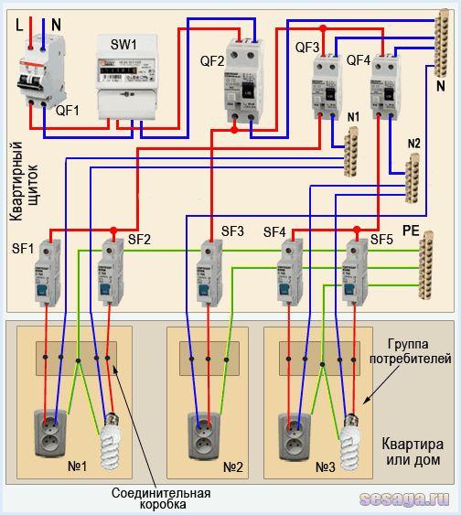 Схема квартирного щитка. Installation ÉlectriqueÉlectrotechniqueTechniques  ...