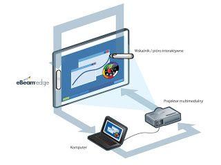 Jak działa tablica interaktywna - UCZY.info :: uczyć nowocześnie: TABLICE interaktywne - Słownik ISTWIN