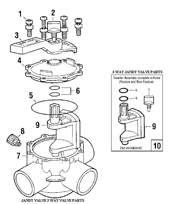 handle schematic