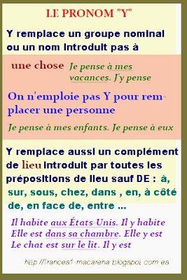"THE INDIRECT OBJECT PRONOUN ""Y"" le pronom Y"