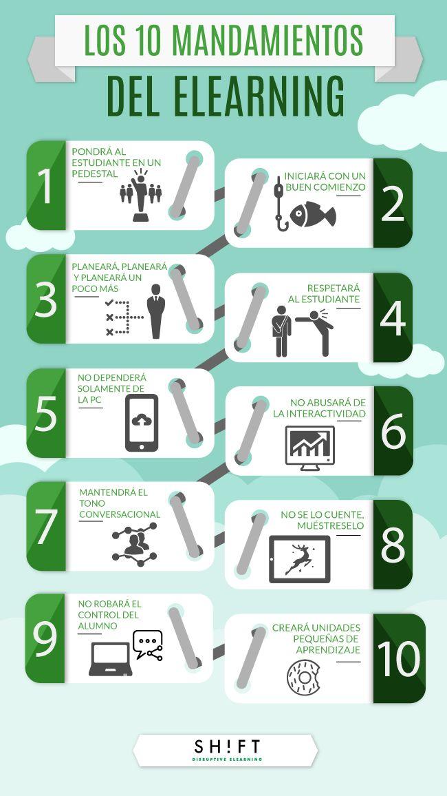 10 mandamientos del eLearning #infografía #formación