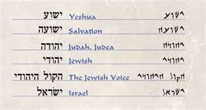 If I had a tattoo, it would be the name of Yeshua in Hebrew.
