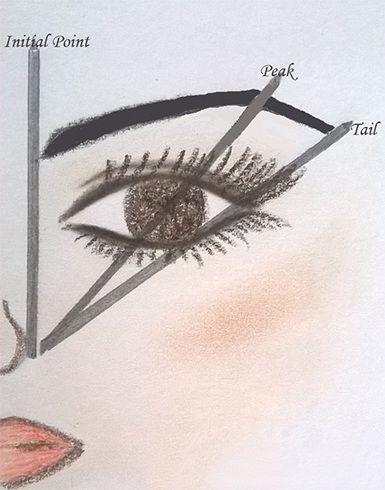 Ways To Shape #Eyebrows: