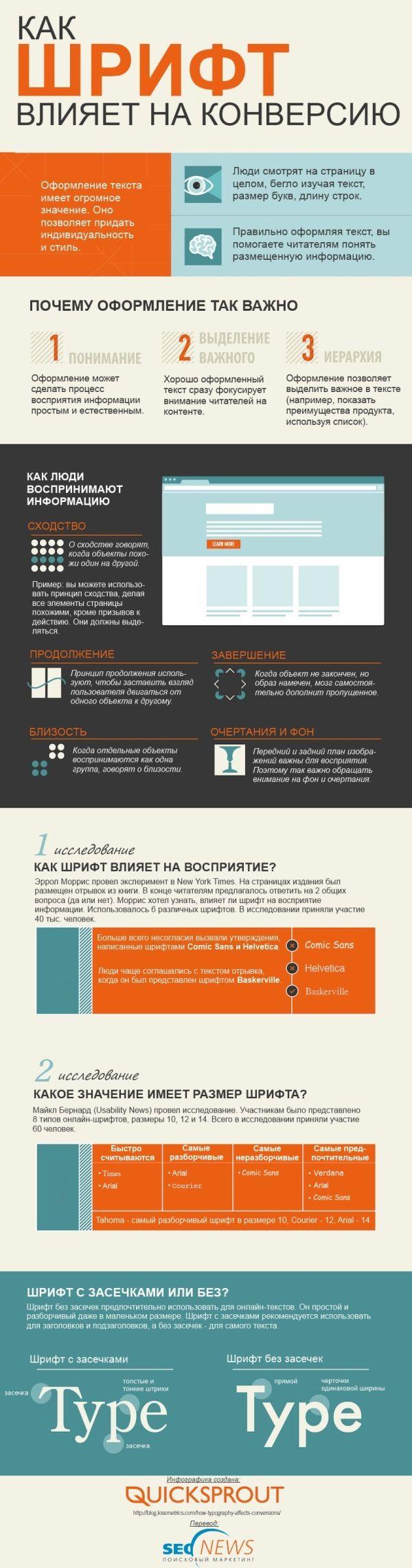 Влияние типографики на конверсию
