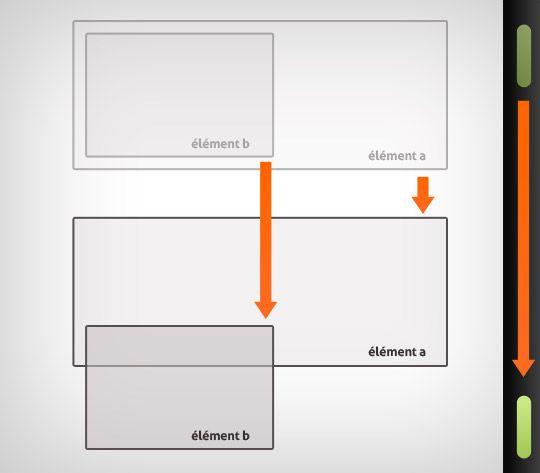 Zoom sur l'effet parallaxe - Alsacreations. #parallaxe #ParallaxeDesign