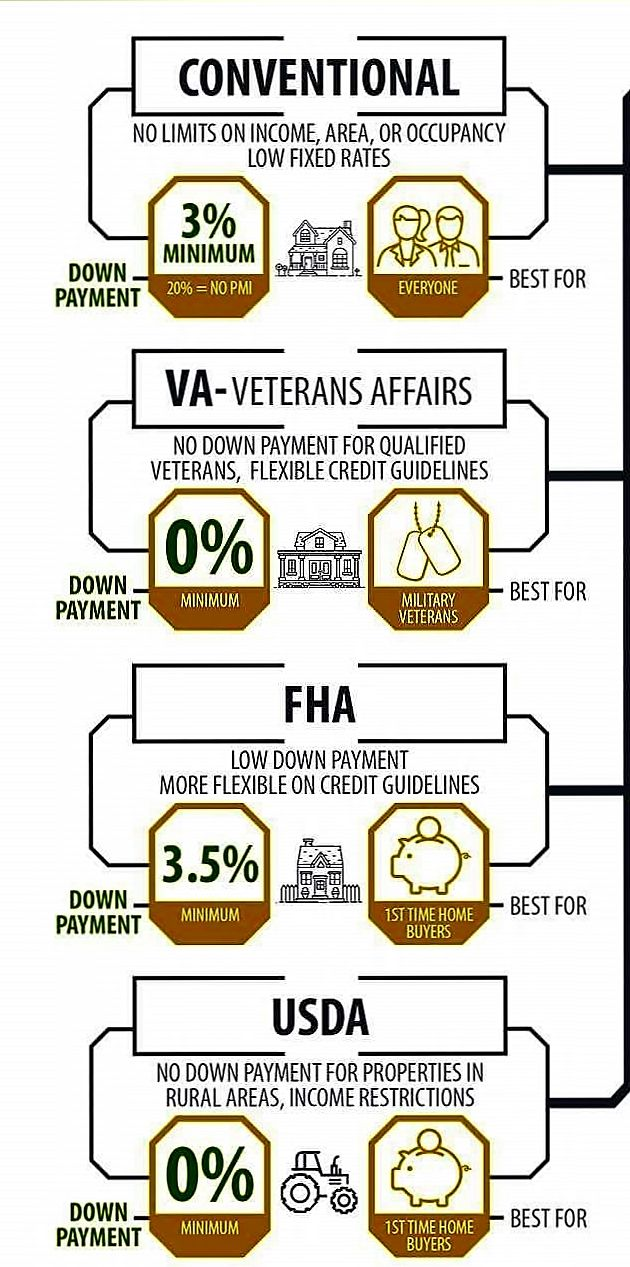 Credit score to qualify for fha loan