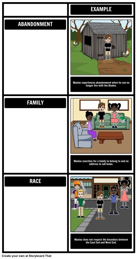 Provide vivid examples for the themes in Maniac Magee using our Grid layout. Find more ideas about the Maniac Magee lesson plans here: https://www.pinterest.com/storyboardthat/maniac-magee/