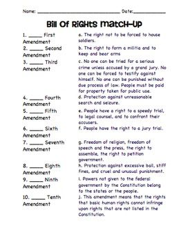 1000+ ideas about Bill Of Rights on Pinterest | Branches Of ...