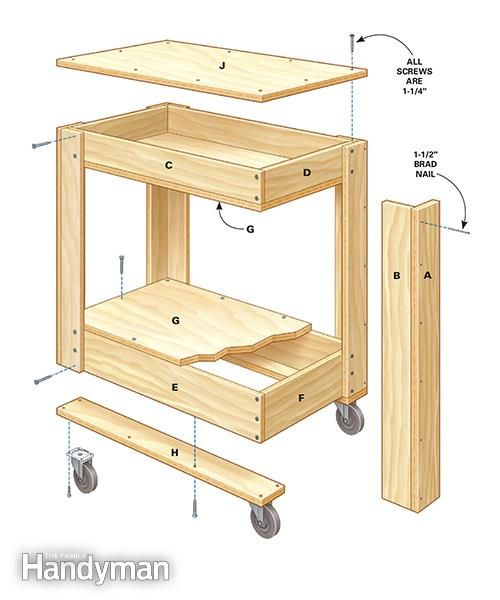 Rolling Tool Box Cart Plans: an exploded view of the rolling tool box cart.