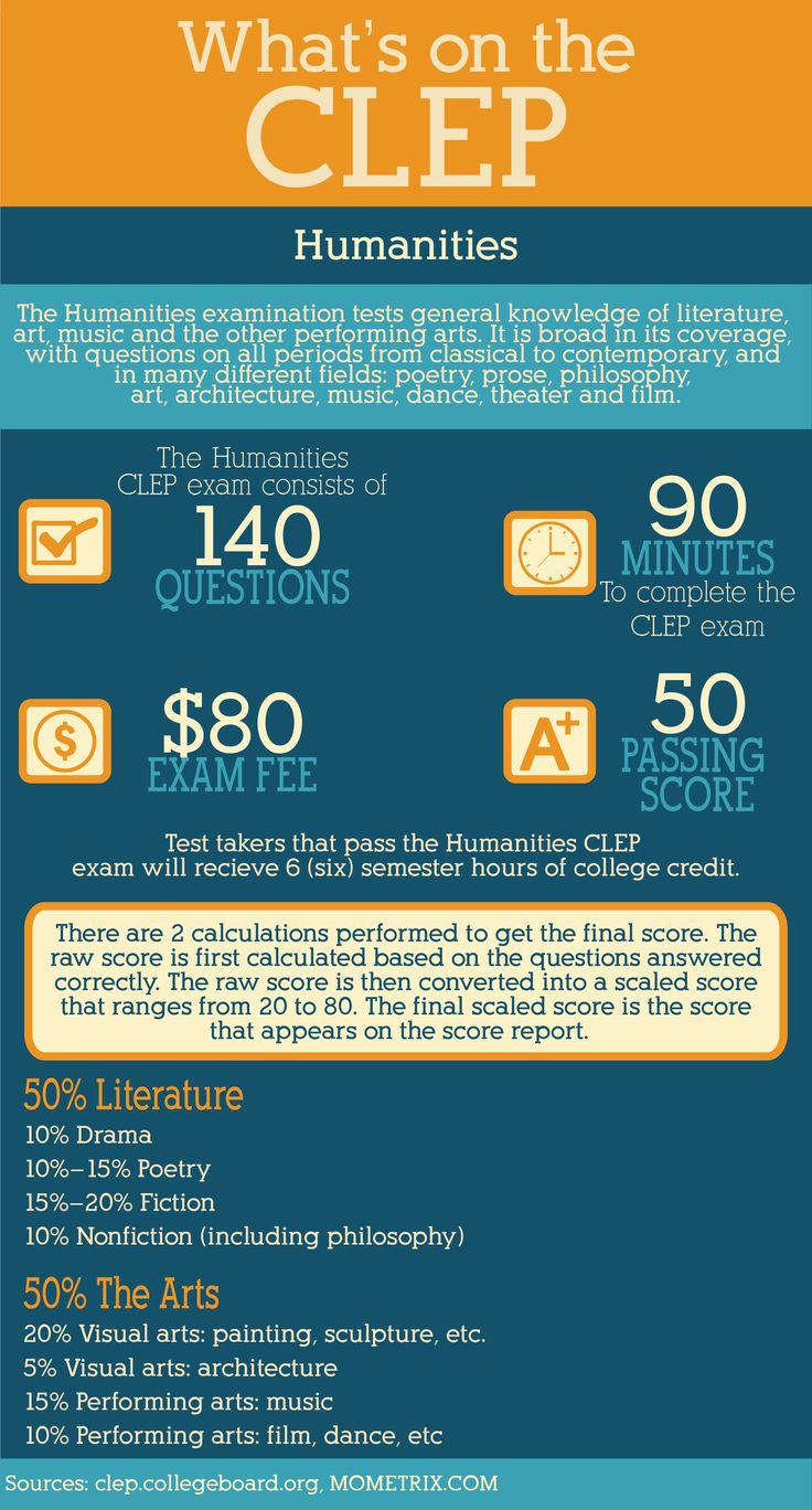 73 best CLEP Test Study Guide images on Pinterest | Study guides ...