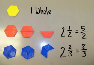 Mixed Numbers and Improper Fractions using manipulatives and allows for teaching quantity relationships.