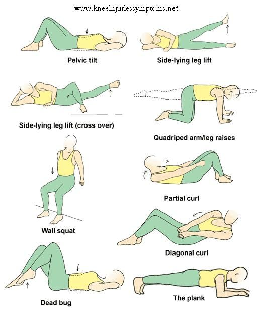 For runners who get knee pain - exercises that strengthen the knees to help you…