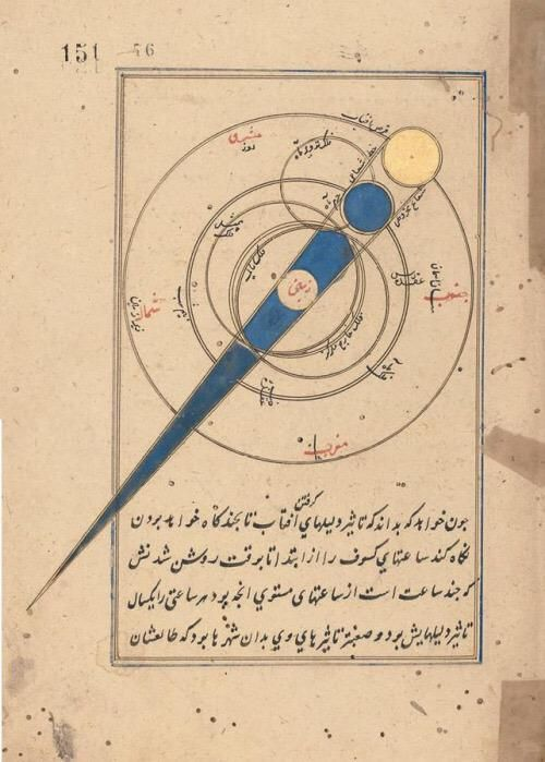 İbrahim Tiflisi's work. He was one of the most prominent astronomers. To sum up, provided that the dates of Halley's comet on the reports are examined carefully, it can be comprehended that it is a tiny and adorable myth in the history.