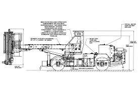 Image result for boom lift cylinder FOR FLETCHER