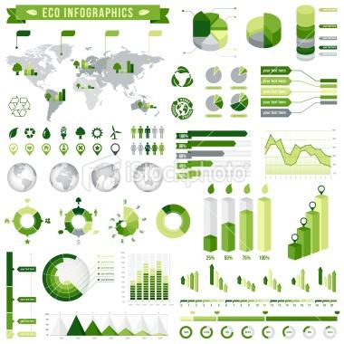 Ecological Infographics Set, graphic-design, illustration, vector design, ecology, infographics, graph, diagram, design element, world map