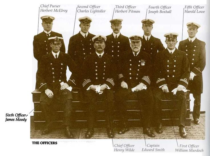 *THE OFFICERS OF THE TITANIC: Captain Smith, Chief Officer Wilde, 1st Officer Murdoch, 2nd Officer Lightoller survived, 3rd Officer Pitman survived, 4th Off. Boxhall survived, 5th Off. Lowe survived, 6th Off. Moody died & the Chief Purser McElroy died.