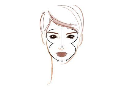 Comment appliquer la #poudre #bronzante? #sunpowder #beaute #terracotta #technique
