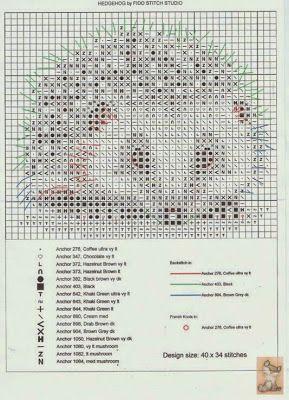 ♥Meus Gráficos De Ponto Cruz♥: Hedgehog / Ouriço Pigmeu Africano 2 (Ponto Cruz)