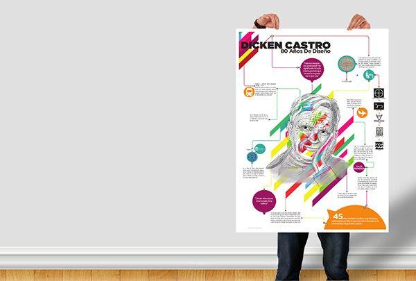 Dicken Castro - Megainfografia on Behance  compañera de Diseño gráfico, excelente trabajo, síganla, su nombre es graphic designer Vannesa Ortiz/ partner of Graphic Design, excellent work, follow it, her name is Vanessa Ortiz graphic designer
