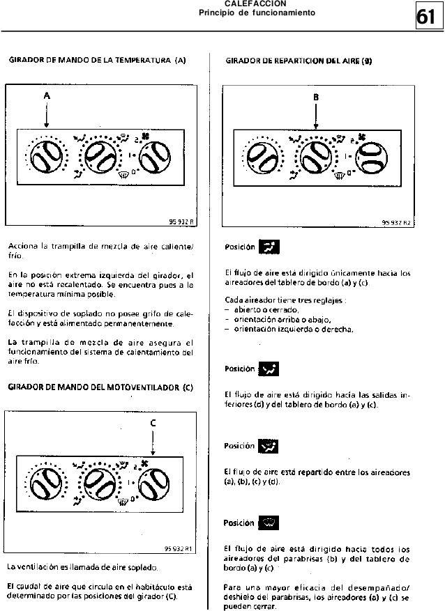 Manual De Reparacion Mr305 Twingo 1 Calefaccion Your Message Linkedin Profile You Changed