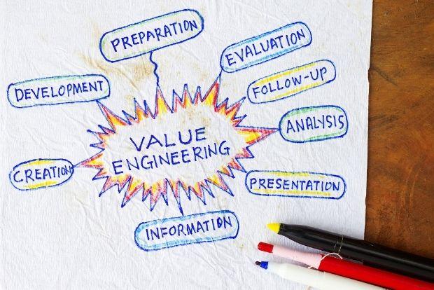 8 conseils pour trouver ce qui manque encore à votre proposition de valeur