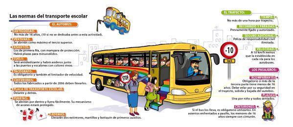 En el transporte escolar